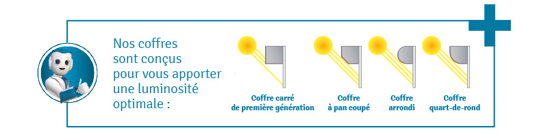 Coffres-Wizeo-Volets-Roulants-Installation-Conseil