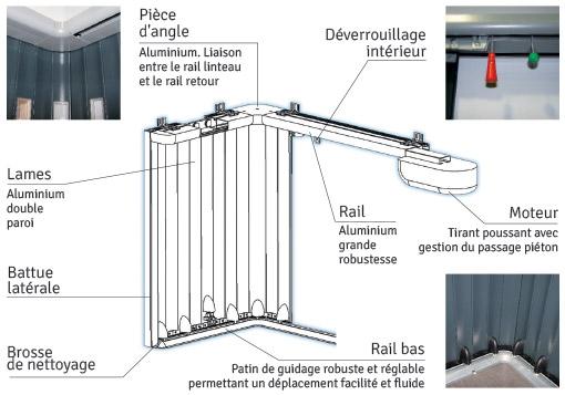 wizeo-porte-garage-lame-atlantide